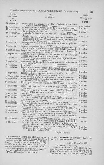 Tome 34 : Du 1er octobre au 10 novembre 1791 - page 245