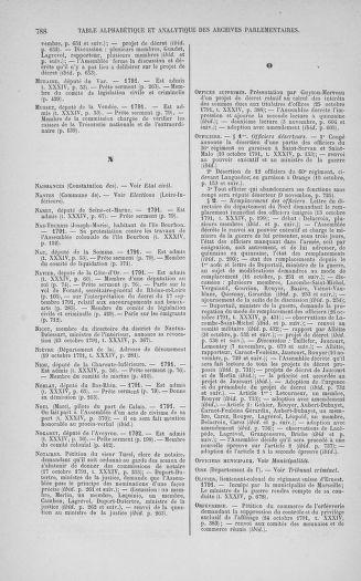Tome 34 : Du 1er octobre au 10 novembre 1791 - page 788