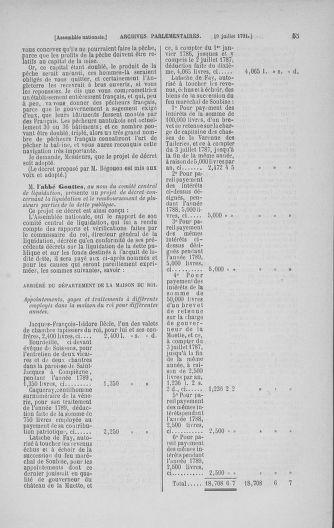 Tome 28 : Du 6 au 28 juillet 1791 - page 55