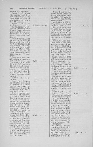 Tome 28 : Du 6 au 28 juillet 1791 - page 282