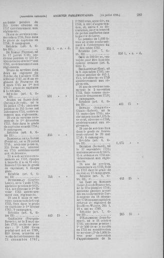 Tome 28 : Du 6 au 28 juillet 1791 - page 283