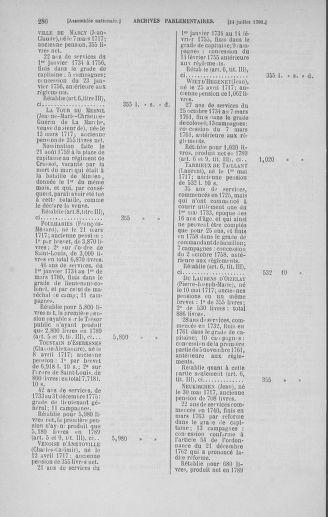 Tome 28 : Du 6 au 28 juillet 1791 - page 286