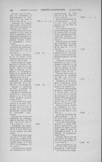 Tome 28 : Du 6 au 28 juillet 1791 - page 290