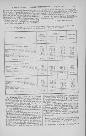 Tome 28 : Du 6 au 28 juillet 1791 - page 313