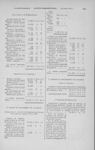 Tome 28 : Du 6 au 28 juillet 1791 - page 355
