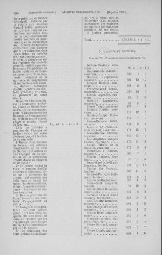 Tome 28 : Du 6 au 28 juillet 1791 - page 356