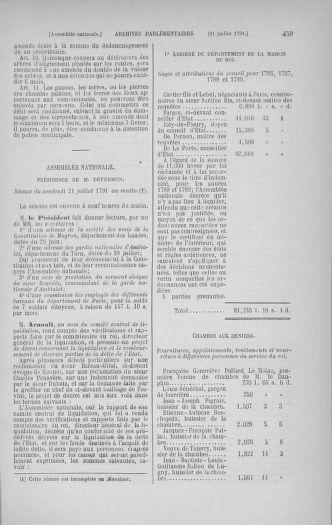 Tome 28 : Du 6 au 28 juillet 1791 - page 459