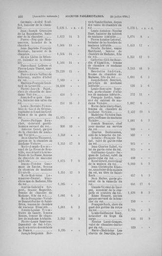 Tome 28 : Du 6 au 28 juillet 1791 - page 460