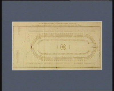 Plan du cirque qui a servi a la fête du quatorze juillet 1790 avec l'ordre dans lequel les departements etoient rangez, ainsi que celui ou etoient placés les divisions et drapeaux de l'armée parisienne : [estampe]