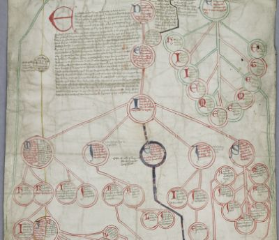 Cambridge, Corpus Christi College, MS 098: Genealogical Roll (Creation to temp. Edward IV)