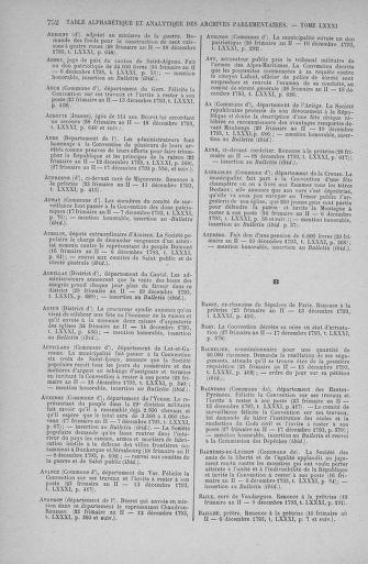 Tome 81 : Du 6 au 19 décembre 1793 - page 752