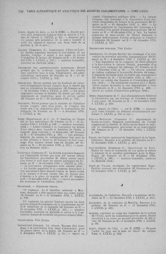 Tome 81 : Du 6 au 19 décembre 1793 - page 788