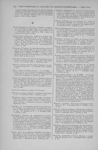 Tome 81 : Du 6 au 19 décembre 1793 - page 796