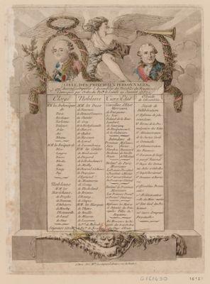 Liste des principaux personnages, qui doivent composer l'Assemblée des notables du royaume convoquée par ordre du roi, le lundi 29 janvier 1787... : [estampe]