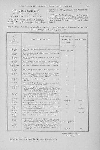 Tome 61 : Du 31 mars au 12 avril 1793 - page 71