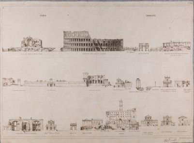 Foro Romano, profili dei vari monumenti