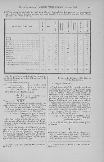 Tome 60 : Du 9 au 30 mars 1793 - page 621