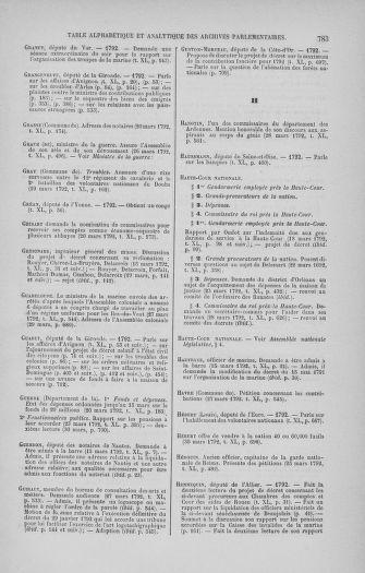 Tome 40 : Du 15 au 30 mars 1792 - page 783