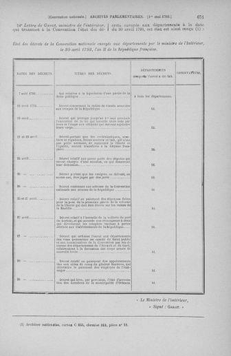 Tome 63 : Du 20 avril au 1er mai 1793 - page 671