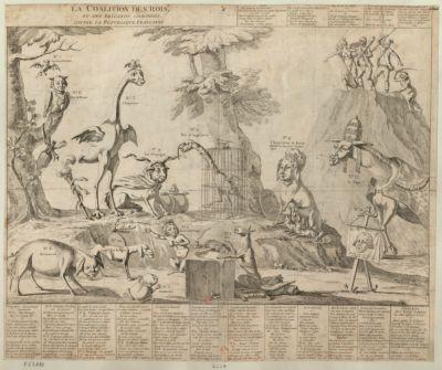 La  <em>Coalition</em> des rois ou des brigands couronnés contre la République française [estampe]