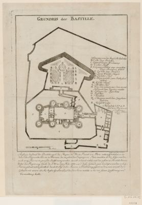 Grundris der Bastille Anfangs bestand die Bastille nach des Hugues au Briot Prevot von <em>Paris</em> entwurf... : [estampe]