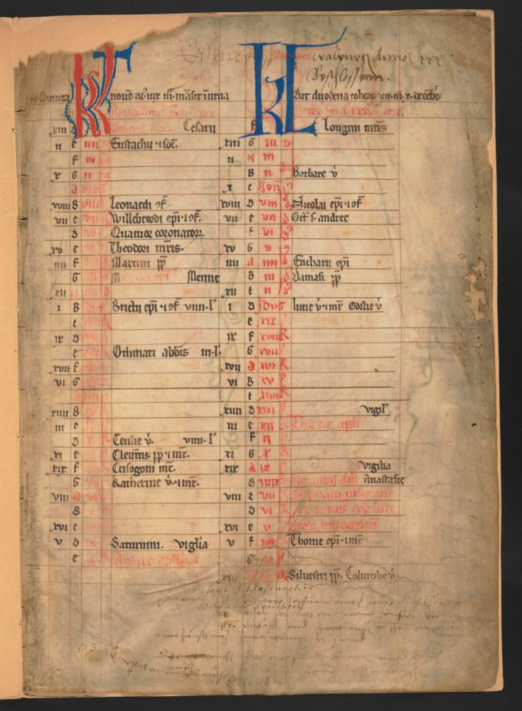 Missal, with neumes, containing November and December from a calendar, Kyries and Glorias with staveless neumes, and mass prefaces for major feasts (Christmas, Epiphany, Lent, etc.): manuscript fragment