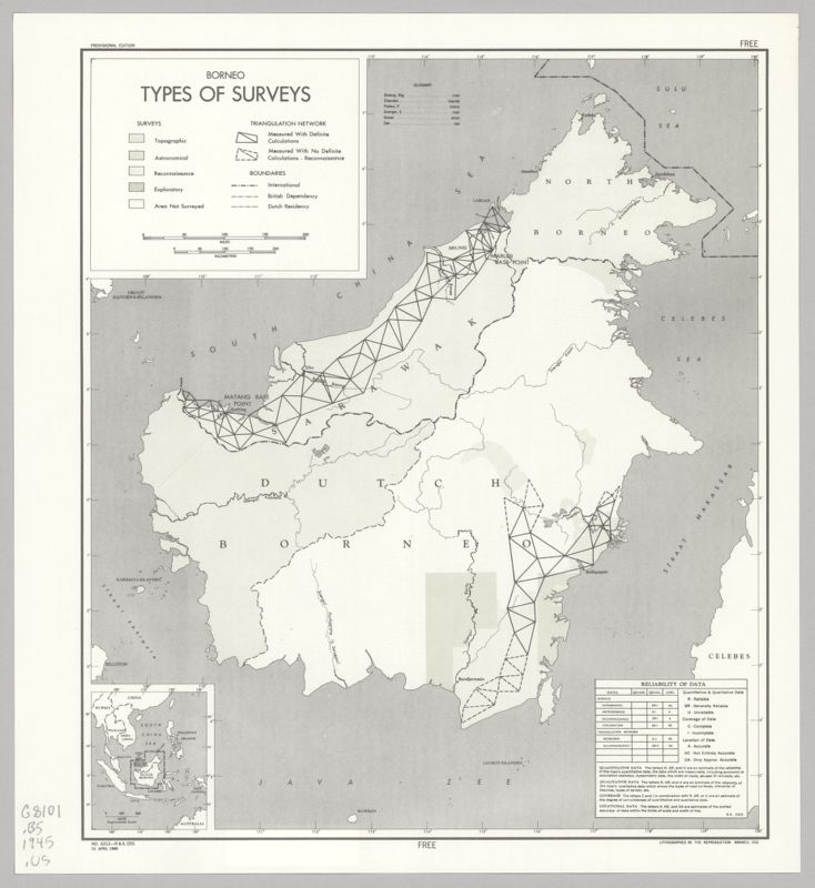 Borneo, types of surveys
