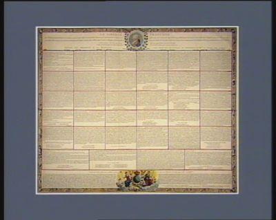 La  Liberté française ou tableau purement historique des evenements qui ont signalés dans Paris la Revolution étonnante qu'à éprouvée la France depuis le 12 juillet 1789 au 6 octobre [estampe]