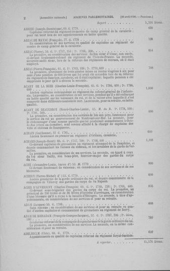 Tome 14 : Assemblée nationale consitutante du 20 avril 1790 - page 2