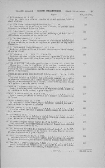 Tome 14 : Assemblée nationale consitutante du 20 avril 1790 - page 15