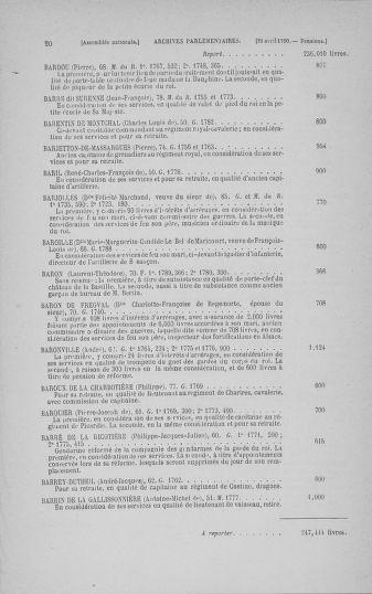 Tome 14 : Assemblée nationale consitutante du 20 avril 1790 - page 20