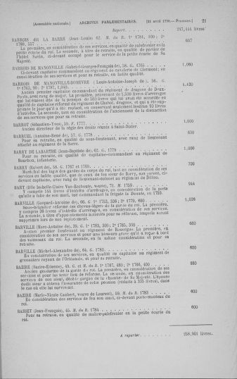 Tome 14 : Assemblée nationale consitutante du 20 avril 1790 - page 21