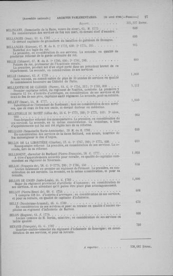 Tome 14 : Assemblée nationale consitutante du 20 avril 1790 - page 27