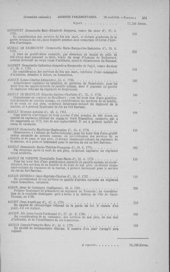 Tome 14 : Assemblée nationale consitutante du 20 avril 1790 - page 351