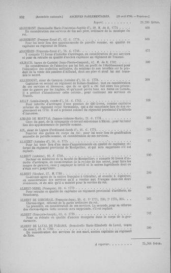 Tome 14 : Assemblée nationale consitutante du 20 avril 1790 - page 352