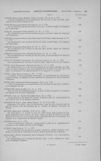 Tome 14 : Assemblée nationale consitutante du 20 avril 1790 - page 361
