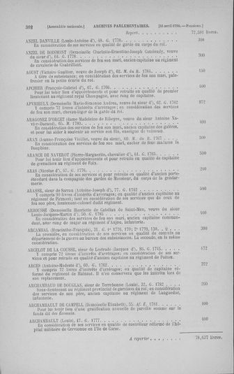 Tome 14 : Assemblée nationale consitutante du 20 avril 1790 - page 362