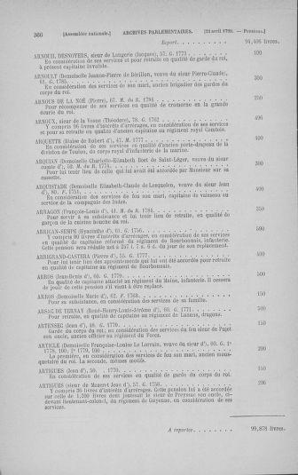 Tome 14 : Assemblée nationale consitutante du 20 avril 1790 - page 366
