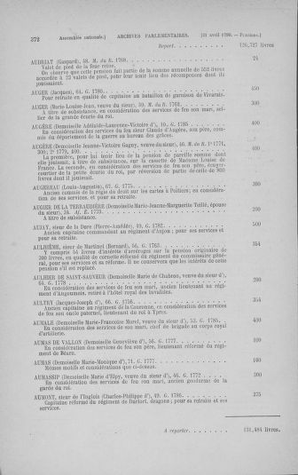 Tome 14 : Assemblée nationale consitutante du 20 avril 1790 - page 372