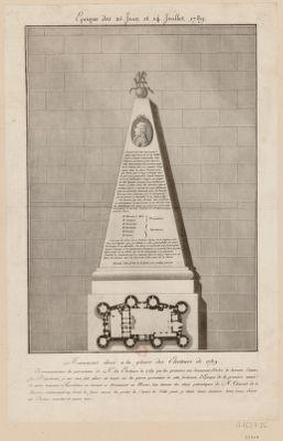 Monument élevé à la gloire des électeurs de 1789 [estampe]
