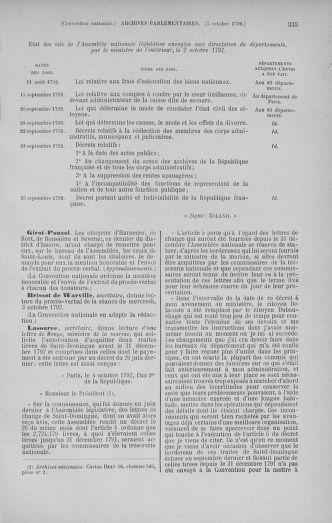 Tome 52 : Du 22 septembre au 26 octobre 1792 - page 335