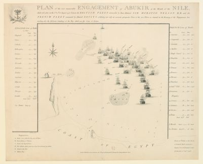 Plan of <em>the</em> ever memorable engagement of Abukir at <em>the</em> mouth of <em>the</em> Nile, which took place on <em>the</em> 1st & 2nd of August 1798 [estampe]