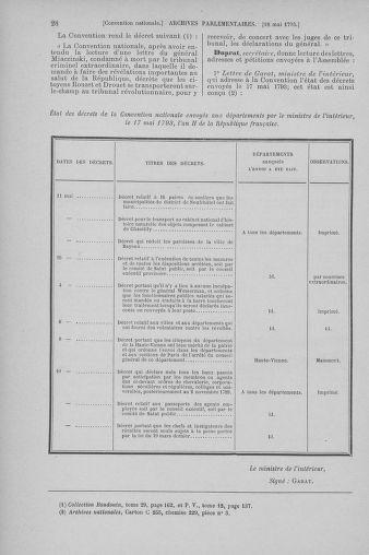 Tome 65 : Du 17 mai au 2 juin 1793 - page 28