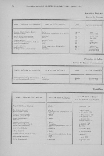 Tome 65 : Du 17 mai au 2 juin 1793 - page 78