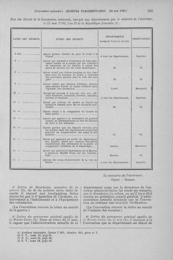 Tome 65 : Du 17 mai au 2 juin 1793 - page 169