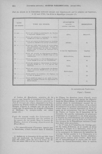 Tome 65 : Du 17 mai au 2 juin 1793 - page 254