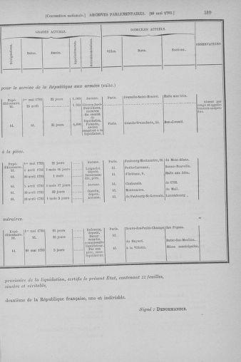 Tome 65 : Du 17 mai au 2 juin 1793 - page 519