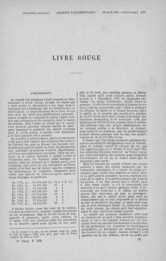 Tome 13 : Du 14 au 20 avril 1790 - page 177