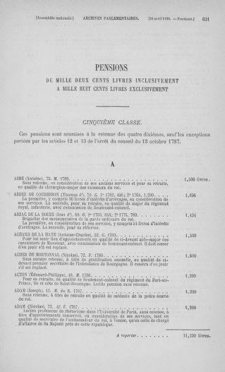 Tome 13 : Du 14 au 20 avril 1790 - page 631