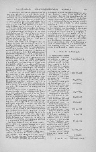 Tome 17 : Du 9 juillet au 12 août 1790 - page 329